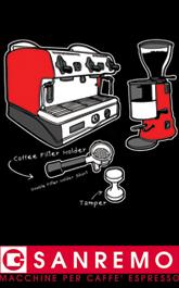 Kávégépek forgalmazása